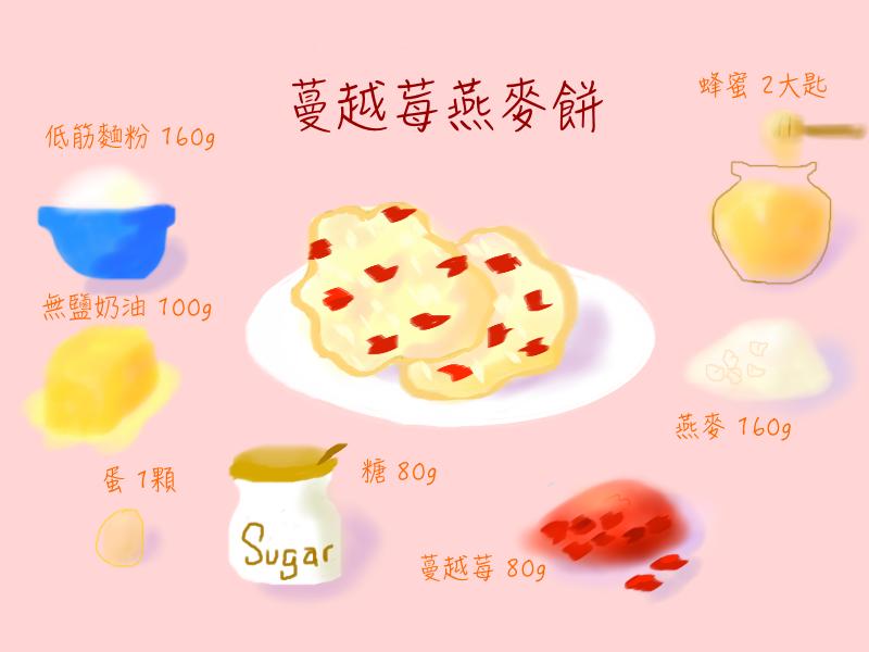 蔓越莓燕麥餅