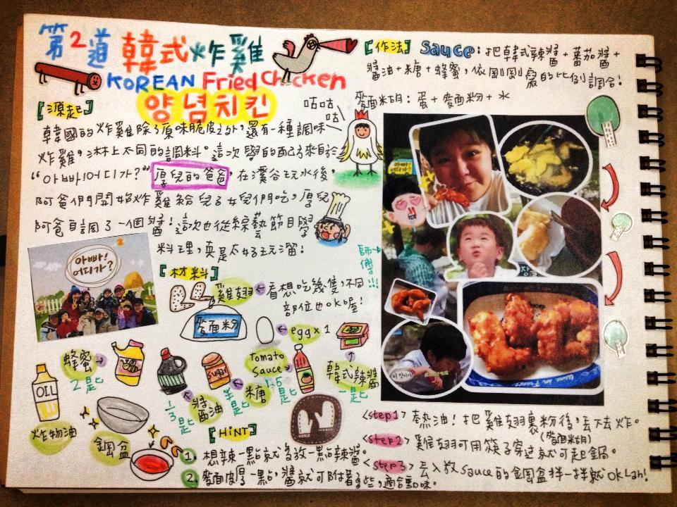 韓式調味炸雞翅_厚兒阿爸口味
